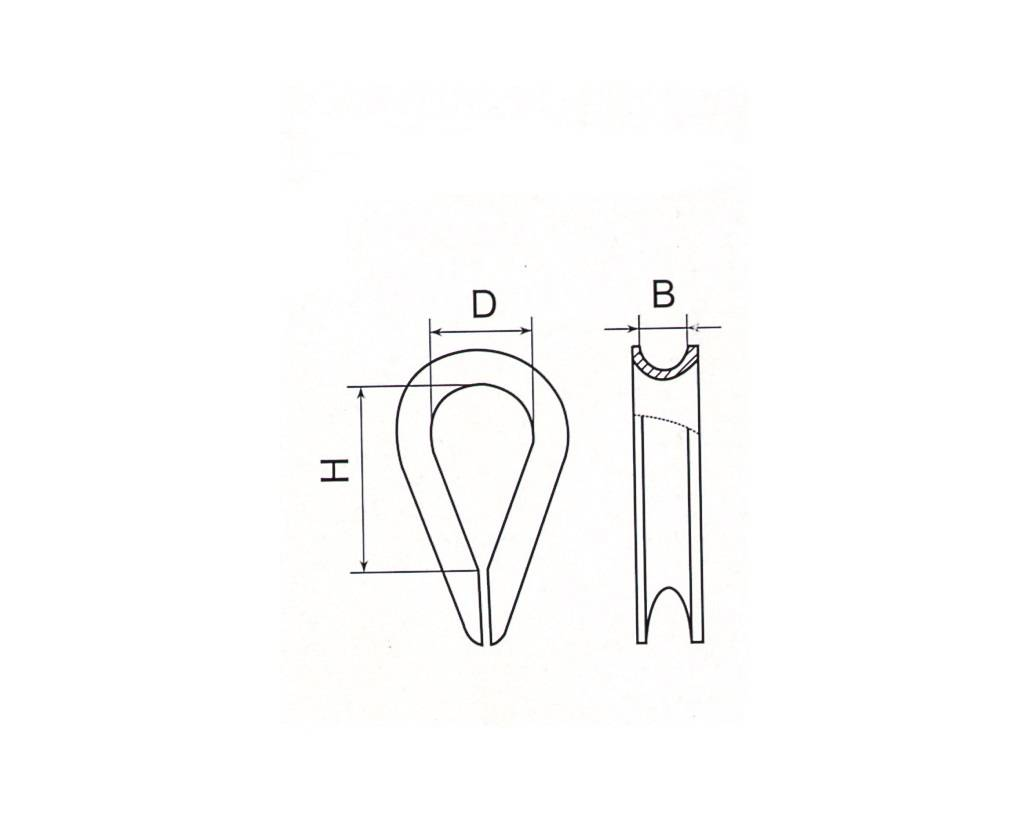 Stainless Steel Thimble DIN6899 Form A Thumb 1